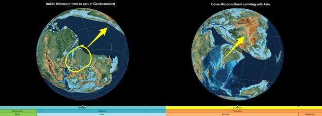Pangea, Gondwana, india, continental drift